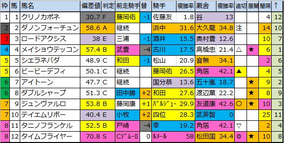 f:id:onix-oniku:20180316170142p:plain