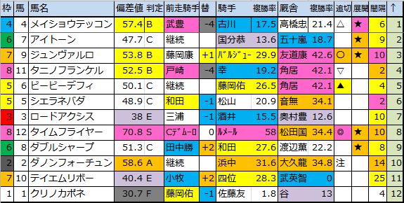 f:id:onix-oniku:20180316170712p:plain
