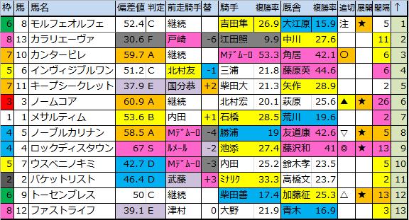 f:id:onix-oniku:20180316174520p:plain