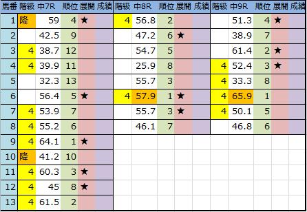 f:id:onix-oniku:20180316192006p:plain