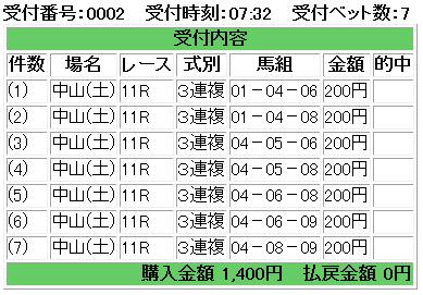 f:id:onix-oniku:20180317073354p:plain
