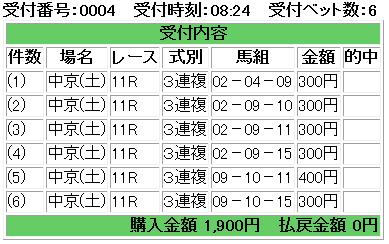 f:id:onix-oniku:20180317082633p:plain