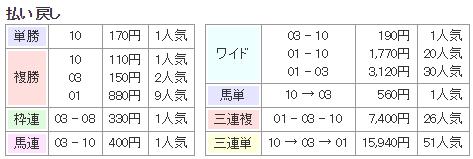 f:id:onix-oniku:20180317125932p:plain