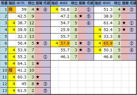 f:id:onix-oniku:20180317144859p:plain