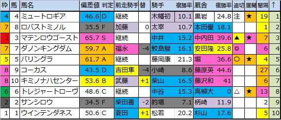 f:id:onix-oniku:20180317180313p:plain
