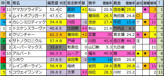 f:id:onix-oniku:20180317184837p:plain