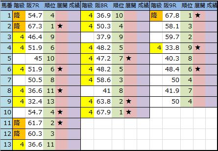 f:id:onix-oniku:20180317201507p:plain