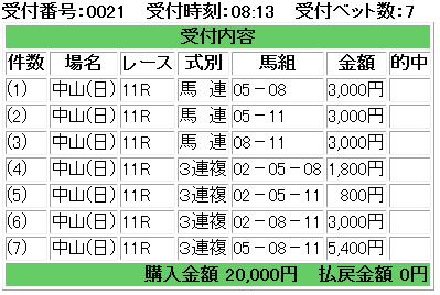 f:id:onix-oniku:20180318081355p:plain