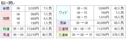 f:id:onix-oniku:20180318131421p:plain