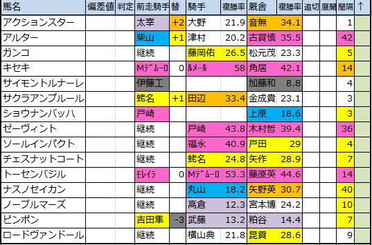 f:id:onix-oniku:20180319191908p:plain