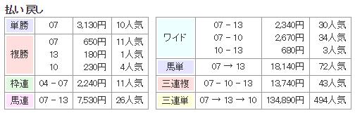 f:id:onix-oniku:20180320154737p:plain
