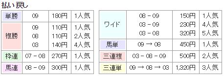 f:id:onix-oniku:20180320155450p:plain