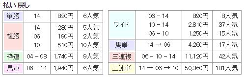 f:id:onix-oniku:20180320155928p:plain