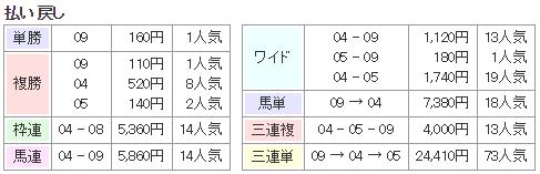 f:id:onix-oniku:20180320160401p:plain