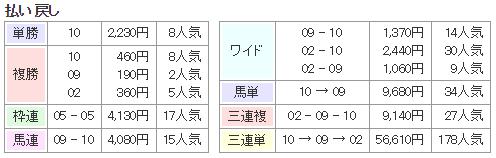 f:id:onix-oniku:20180320160605p:plain