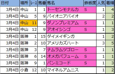 f:id:onix-oniku:20180320163941p:plain