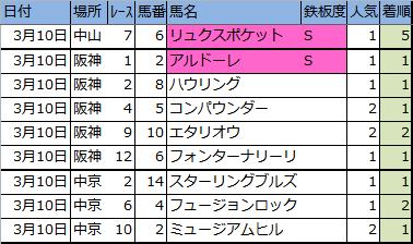 f:id:onix-oniku:20180320164016p:plain