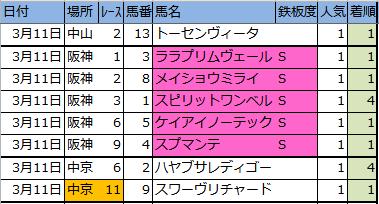 f:id:onix-oniku:20180320164055p:plain
