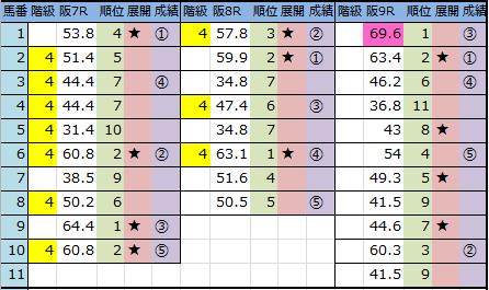 f:id:onix-oniku:20180320165113p:plain