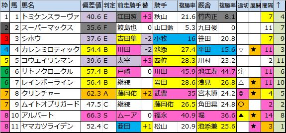 f:id:onix-oniku:20180320171201p:plain