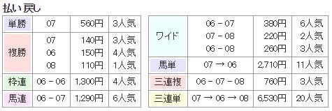 f:id:onix-oniku:20180320171312p:plain