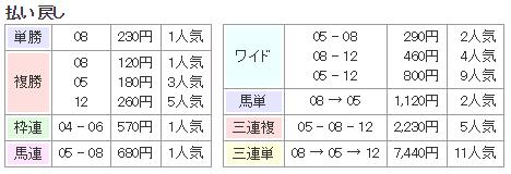 f:id:onix-oniku:20180320172121p:plain