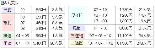 f:id:onix-oniku:20180320174200p:plain