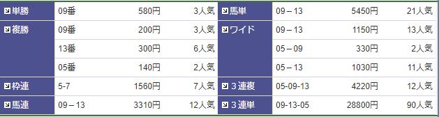 f:id:onix-oniku:20180320205305p:plain