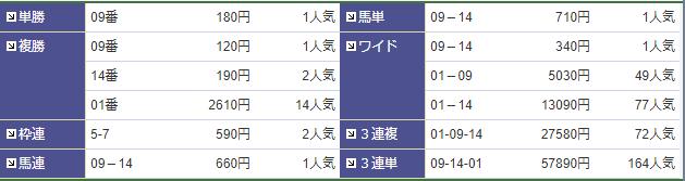 f:id:onix-oniku:20180320205403p:plain