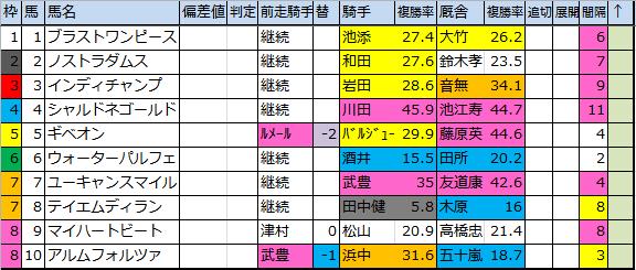 f:id:onix-oniku:20180323102633p:plain