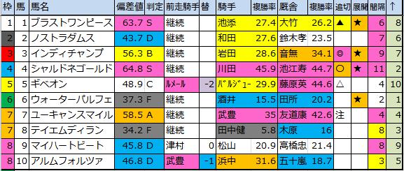 f:id:onix-oniku:20180323172704p:plain
