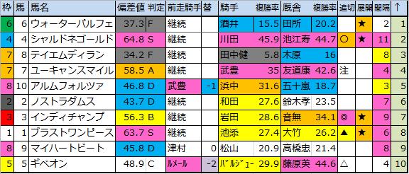f:id:onix-oniku:20180323173152p:plain