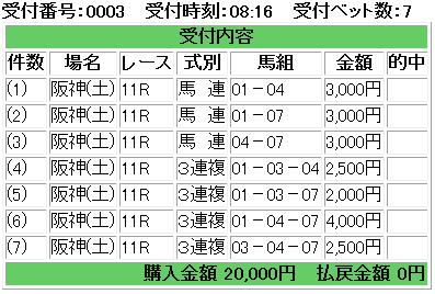 f:id:onix-oniku:20180324081649p:plain