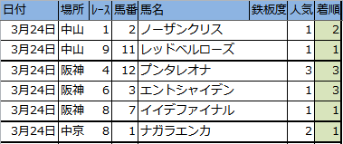 f:id:onix-oniku:20180324144101p:plain