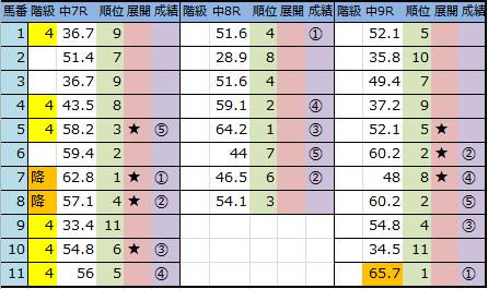 f:id:onix-oniku:20180324144136p:plain