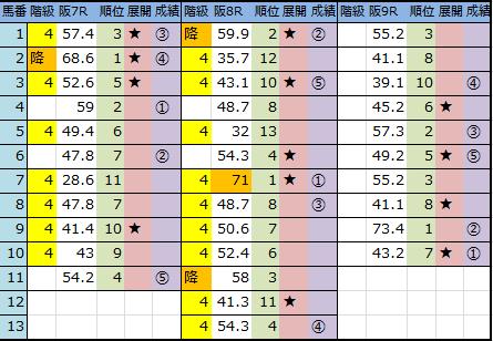 f:id:onix-oniku:20180324144217p:plain