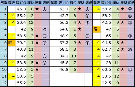 f:id:onix-oniku:20180324163407p:plain