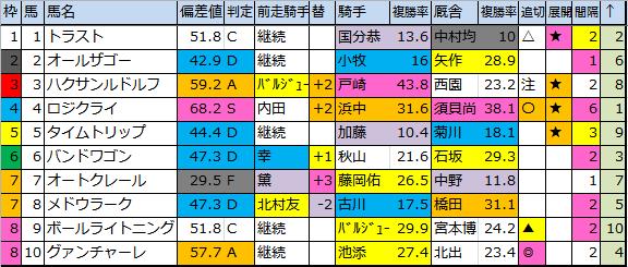 f:id:onix-oniku:20180324180622p:plain