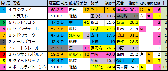 f:id:onix-oniku:20180324180750p:plain