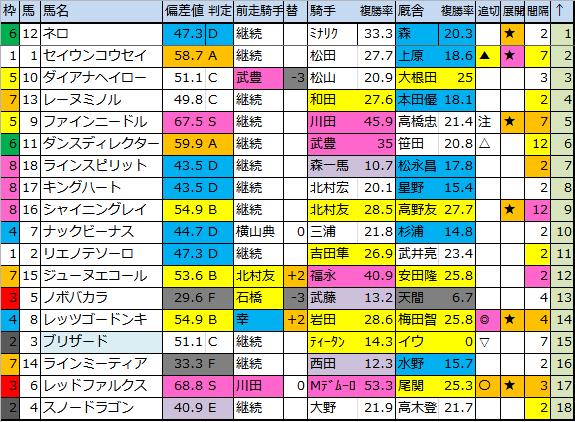 f:id:onix-oniku:20180324190212p:plain