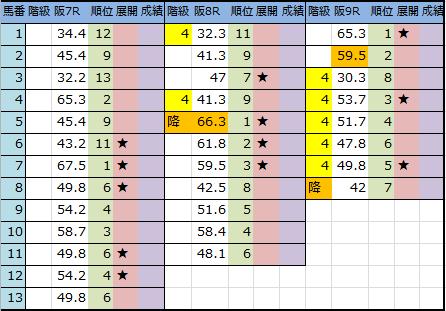 f:id:onix-oniku:20180324201111p:plain