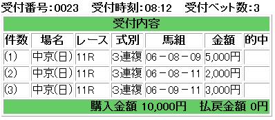 f:id:onix-oniku:20180325081404p:plain