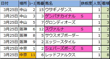 f:id:onix-oniku:20180325172015p:plain