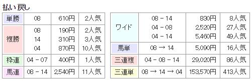 f:id:onix-oniku:20180328161452p:plain