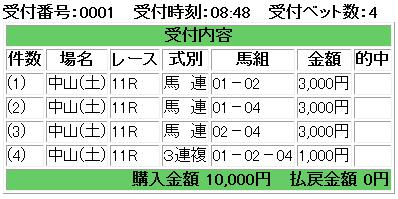 f:id:onix-oniku:20180331084913p:plain