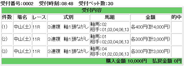 f:id:onix-oniku:20180331084953p:plain