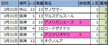 f:id:onix-oniku:20180331163753p:plain