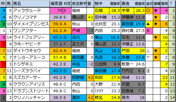 f:id:onix-oniku:20180331180122p:plain
