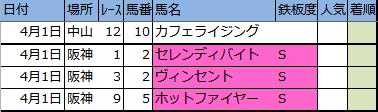 f:id:onix-oniku:20180331192611p:plain