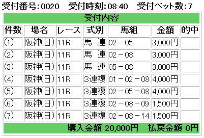 f:id:onix-oniku:20180401084158p:plain